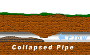 collapsed pipe