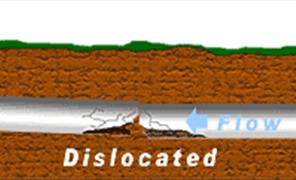 dislocated blocked drain